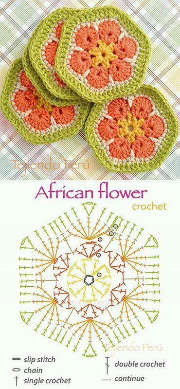 Bolso De Crochet  U2013 Flor Africana  U2013 Ganchillo  U2013 Diagrama