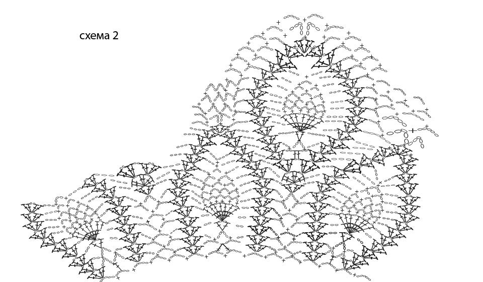 Patrones – Vestido de Ganchillo – Crochet – Hippie – Comando Craft