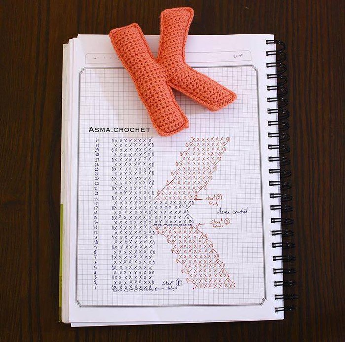 Patrones de letras Alfabeto a Crochet – Moldes letras ganchillo ...