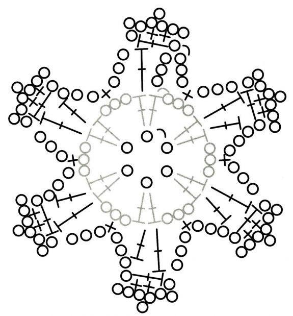 Patrones – Diagramas – Estrellas y copos de nieve de navidad ...