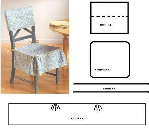 Image result for Patrones de forros para sillas