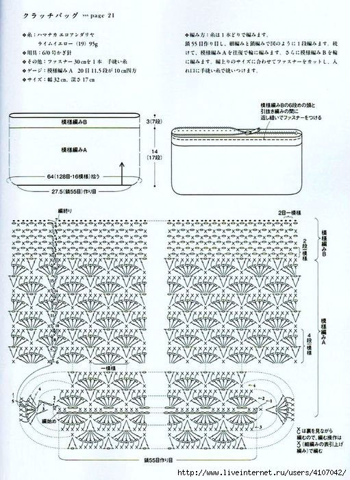 Patrón Bolso de mano en Crochet – Comando Craft