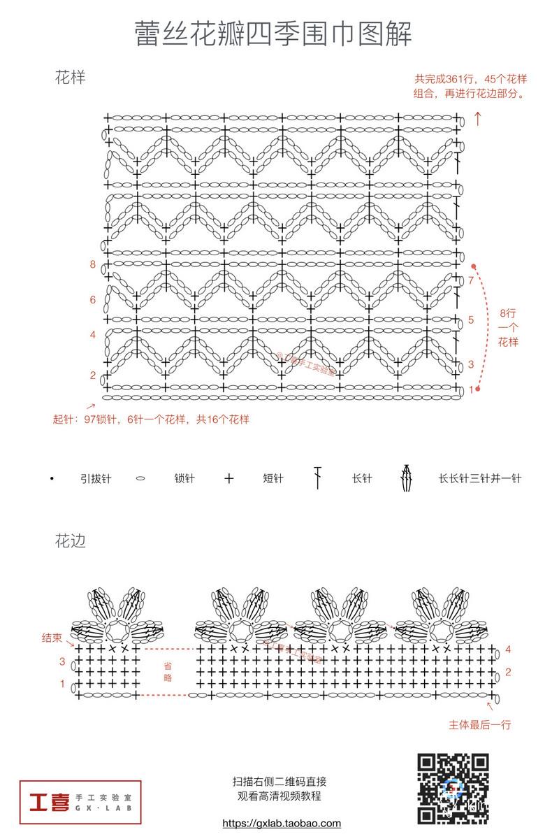 Diagrama – Bufanda Crochet fácil – Bufandas ganchillo – Comando Craft