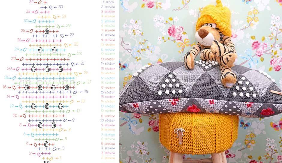 PAP y patrones de Almohadon de ganchillo- Cojín – Crochet – Comando ...
