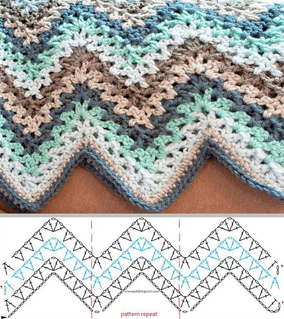 Patrones e ideas – Punto Zig Zag / Chevron – Crochet – Comando Craft