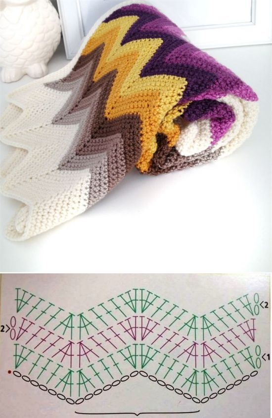 Patrones e ideas – Punto Zig Zag / Chevron – Crochet – Comando Craft